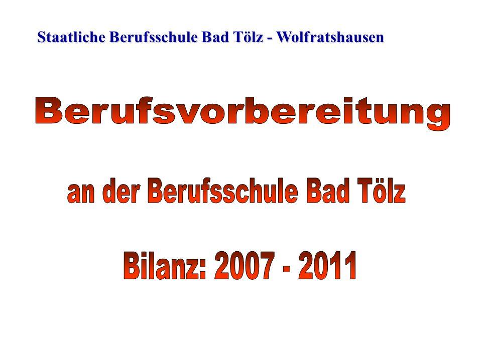 Ergebnis – Schuljahr 2007 / 2008 BILANZ Start: 26 Jugendliche (davon 2/3 Hauptschüler und 1/3 Förderschüler).