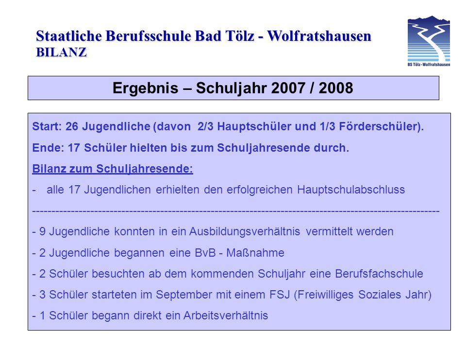 Staatliche Berufsschule Bad Tölz - Wolfratshausen Ergebnis – Schuljahr 2008 / 2009 BILANZ Start: 44 Jugendliche (etwa 2/3 Hauptschüler und 1/3 Förderschüler).