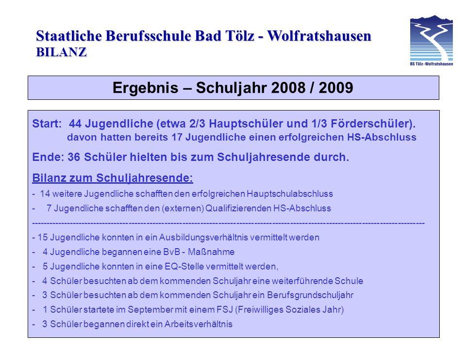 Staatliche Berufsschule Bad Tölz - Wolfratshausen Ergebnis – Schuljahr 2009 / 2010 BILANZ Start: 57 Jugendliche (etwa 5/6 Hauptschüler und 1/6 Förderschüler).