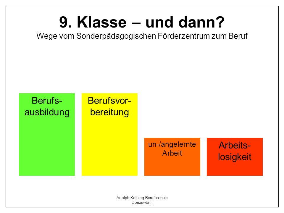 Adolph-Kolping-Berufsschule Donauwörth 9. Klasse – und dann? Wege vom Sonderpädagogischen Förderzentrum zum Beruf Berufs- ausbildung Arbeits- losigkei