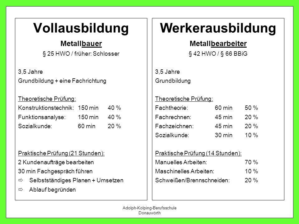 Adolph-Kolping-Berufsschule Donauwörth Vollausbildung Metallbauer § 25 HWO / früher: Schlosser 3,5 Jahre Grundbildung + eine Fachrichtung Theoretische