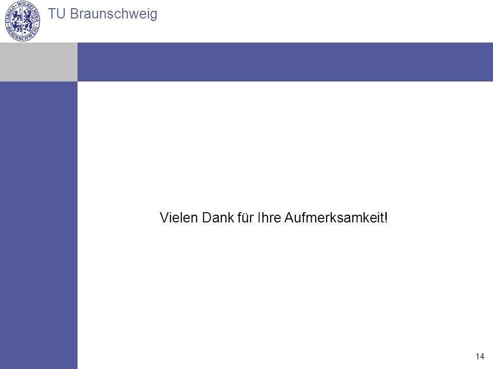 TU Braunschweig Arne Jansen Matthias Reindl Torsten Spille 14.07.2006 14 Vielen Dank für Ihre Aufmerksamkeit!