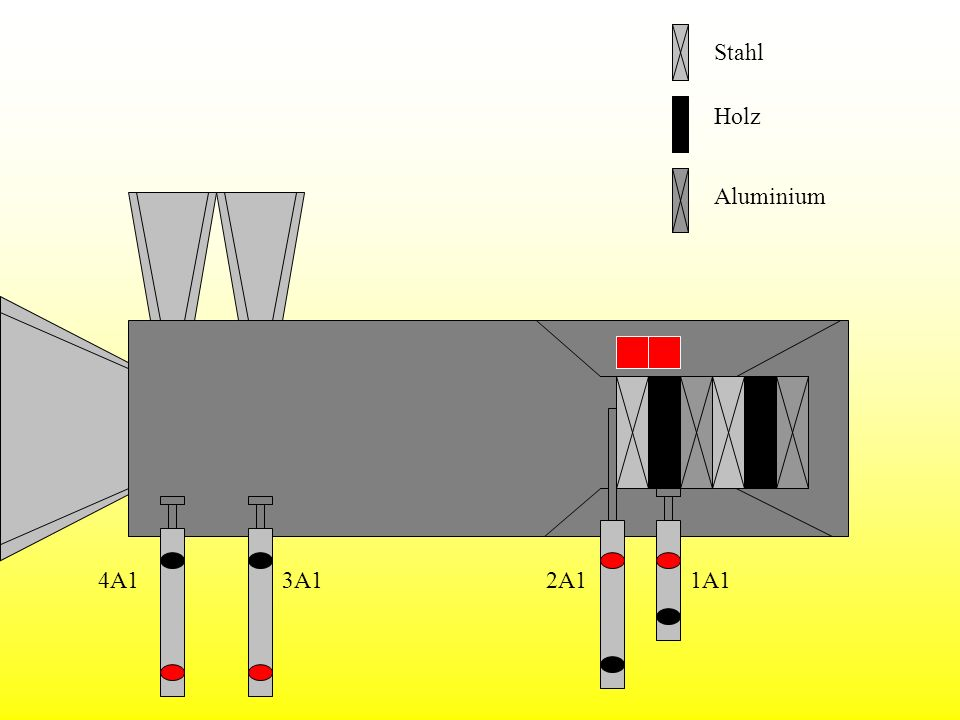 Stahl Holz Aluminium 3A14A11A12A1