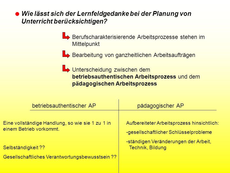 Betriebsbezug Gesellschafts- bezug Kunden- beziehung Arbeitsprozess 1.