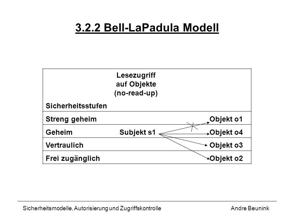 3.2.2 Bell-LaPadula Modell Andre BeuninkSicherheitsmodelle, Autorisierung und Zugriffskontrolle Lesezugriff auf Objekte (no-read-up) Sicherheitsstufen