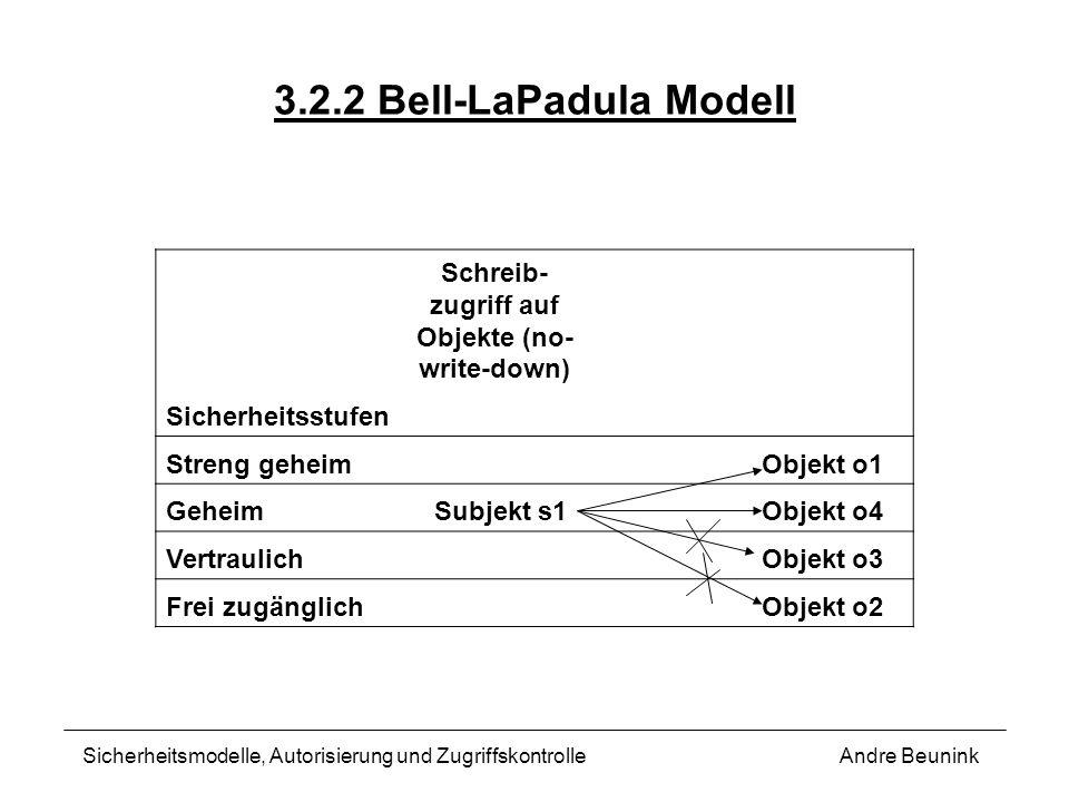 3.2.2 Bell-LaPadula Modell Andre BeuninkSicherheitsmodelle, Autorisierung und Zugriffskontrolle Schreib- zugriff auf Objekte (no- write-down) Sicherhe