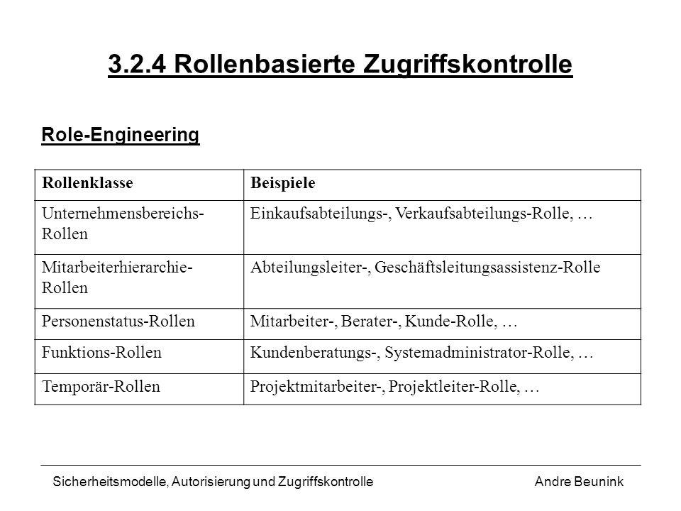 3.2.4 Rollenbasierte Zugriffskontrolle Role-Engineering Andre BeuninkSicherheitsmodelle, Autorisierung und Zugriffskontrolle RollenklasseBeispiele Unt