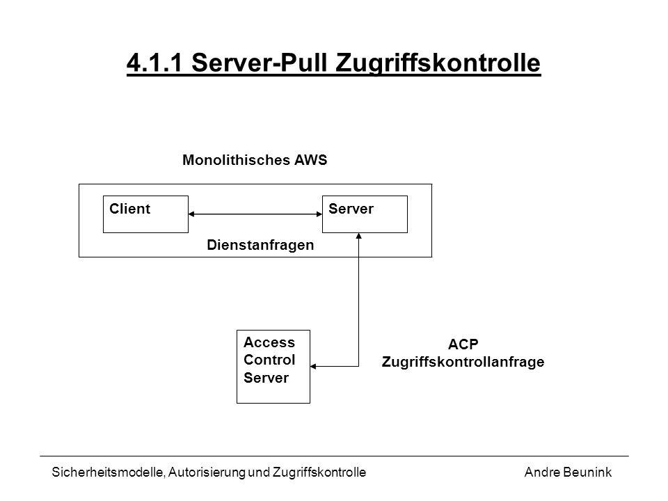 4.1.1 Server-Pull Zugriffskontrolle Andre BeuninkSicherheitsmodelle, Autorisierung und Zugriffskontrolle Monolithisches AWS ClientServer Dienstanfrage
