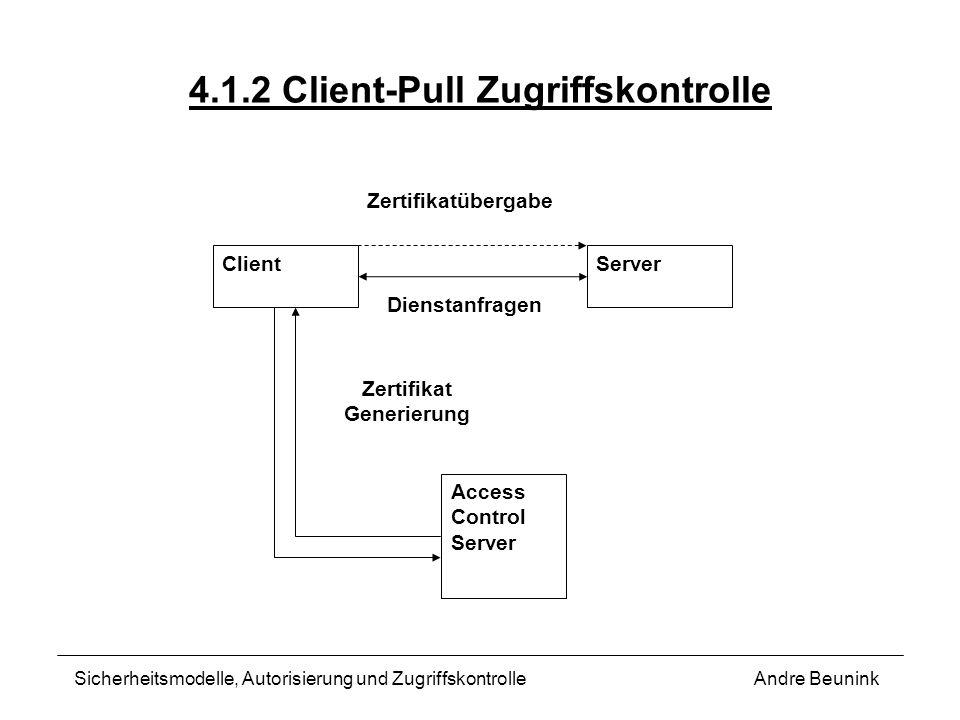 4.1.2 Client-Pull Zugriffskontrolle Andre BeuninkSicherheitsmodelle, Autorisierung und Zugriffskontrolle ClientServer Dienstanfragen Access Control Se