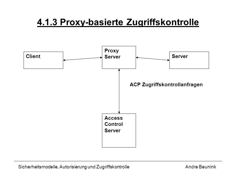 4.1.3 Proxy-basierte Zugriffskontrolle Andre BeuninkSicherheitsmodelle, Autorisierung und Zugriffskontrolle ClientServer Access Control Server ACP Zug