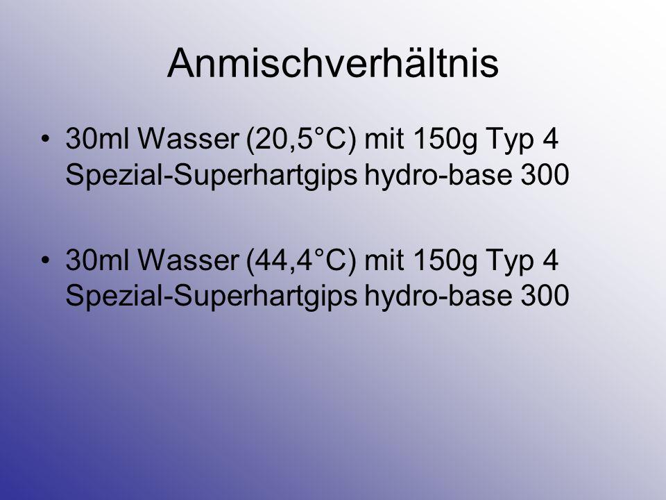 Anmischverhältnis 30ml Wasser (20,5°C) mit 150g Typ 4 Spezial-Superhartgips hydro-base 300 30ml Wasser (44,4°C) mit 150g Typ 4 Spezial-Superhartgips h