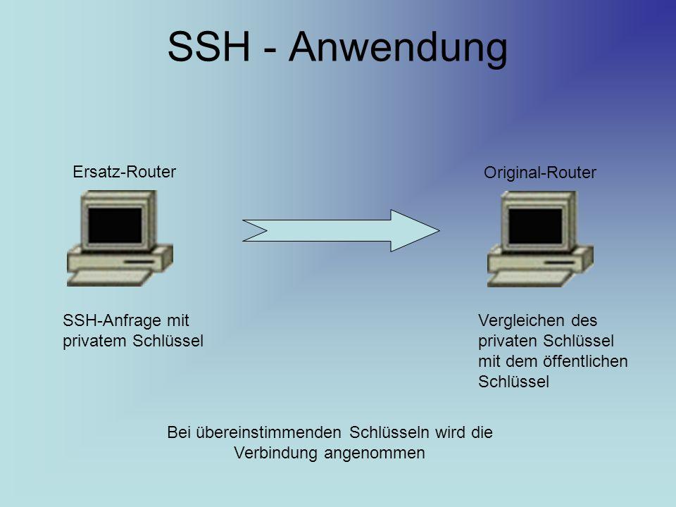 SSH - Anwendung Ersatz-Router Original-Router SSH-Anfrage mit privatem Schlüssel Vergleichen des privaten Schlüssel mit dem öffentlichen Schlüssel Bei übereinstimmenden Schlüsseln wird die Verbindung angenommen