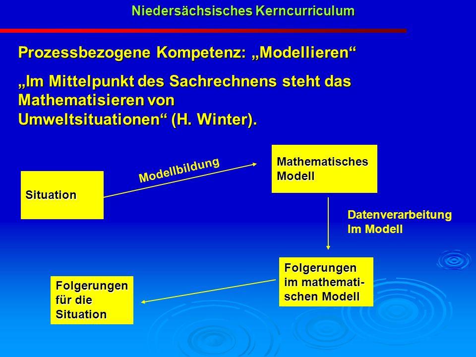 Prozessbezogene Kompetenz: Modellieren Im Mittelpunkt des Sachrechnens steht das Mathematisieren von Umweltsituationen (H. Winter). Situation Folgerun