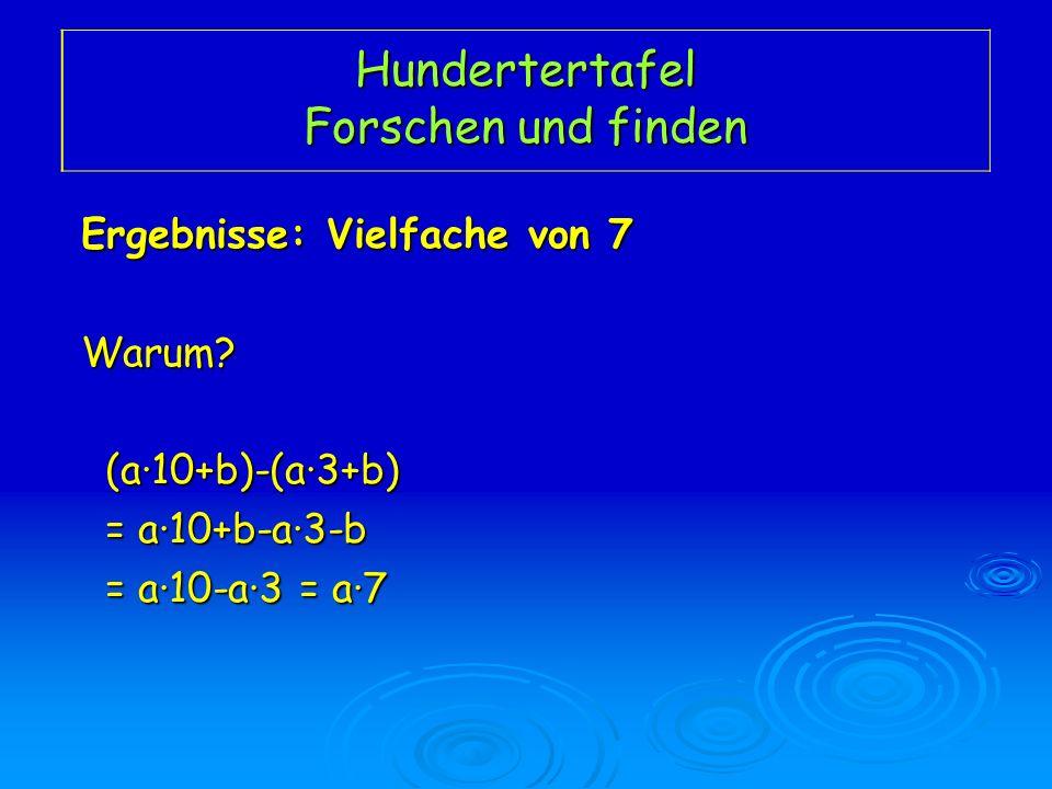 Hundertertafel Forschen und finden Ergebnisse: Vielfache von 7 Warum? (a·10+b)-(a·3+b) (a·10+b)-(a·3+b) = a·10+b-a·3-b = a·10+b-a·3-b = a·10-a·3 = a·7