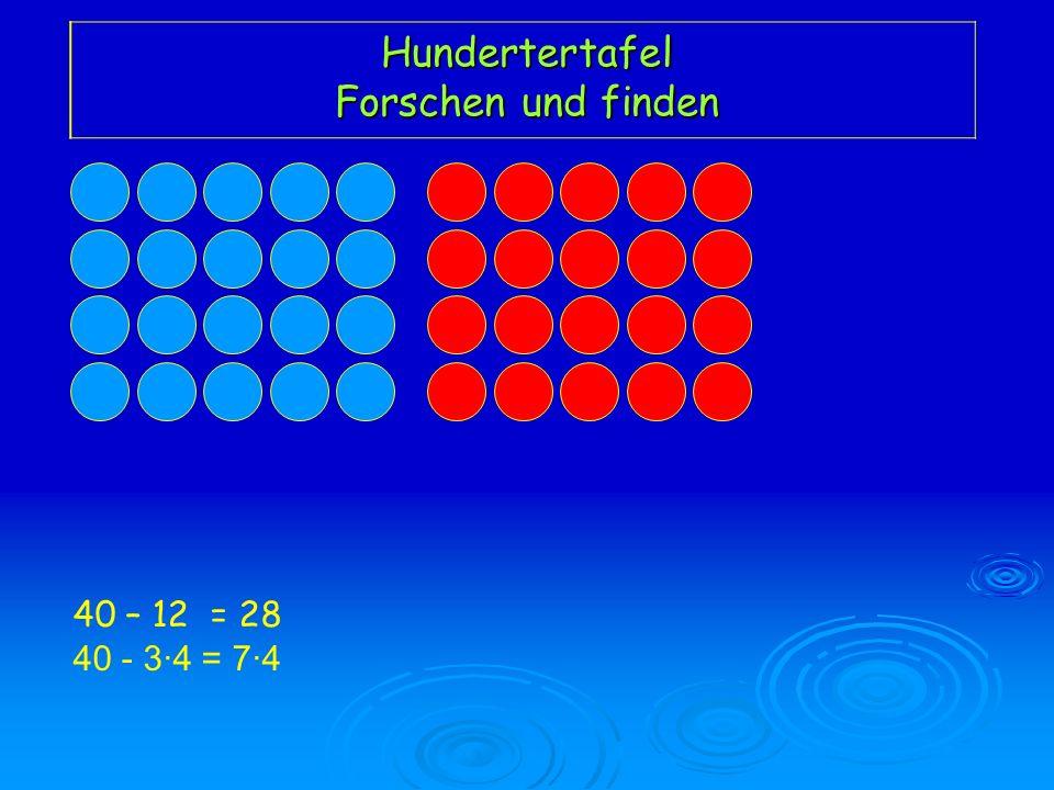 Hundertertafel Forschen und finden 40 – 12 = 28 40 - 3·4 = 7·4