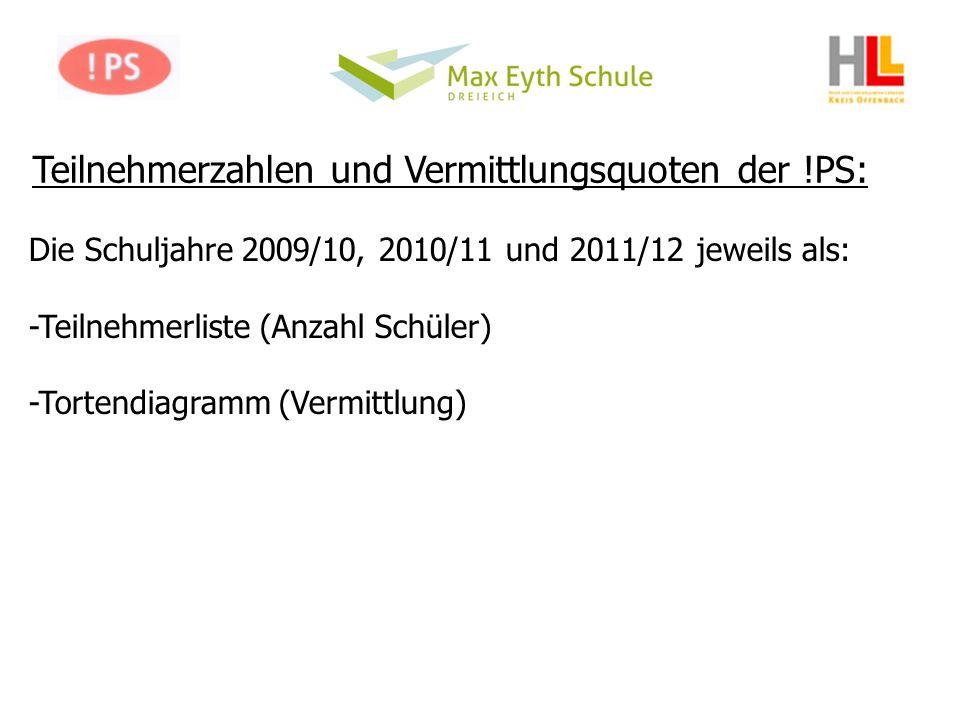 Teilnehmerzahlen und Vermittlungsquoten der !PS: Die Schuljahre 2009/10, 2010/11 und 2011/12 jeweils als: -Teilnehmerliste (Anzahl Schüler) -Tortendiagramm (Vermittlung)