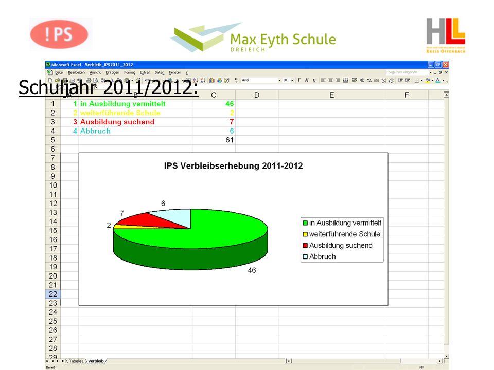 Schuljahr 2011/2012: