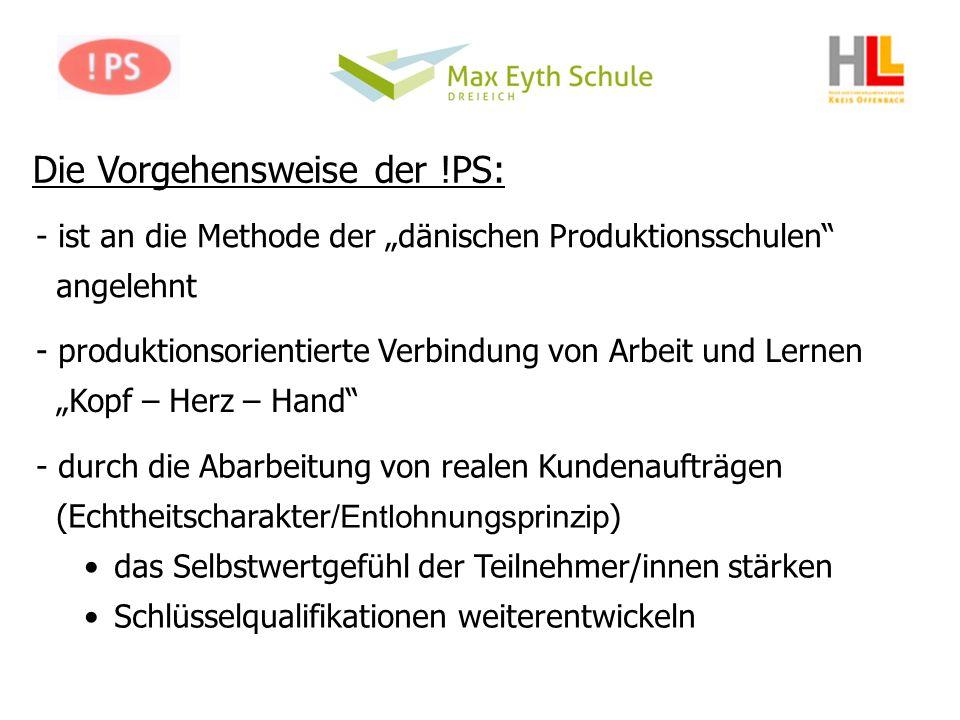 Die Vorgehensweise der !PS: - ist an die Methode der dänischen Produktionsschulen angelehnt - produktionsorientierte Verbindung von Arbeit und Lernen Kopf – Herz – Hand - durch die Abarbeitung von realen Kundenaufträgen (Echtheitscharakter /Entlohnungsprinzip ) das Selbstwertgefühl der Teilnehmer/innen stärken Schlüsselqualifikationen weiterentwickeln
