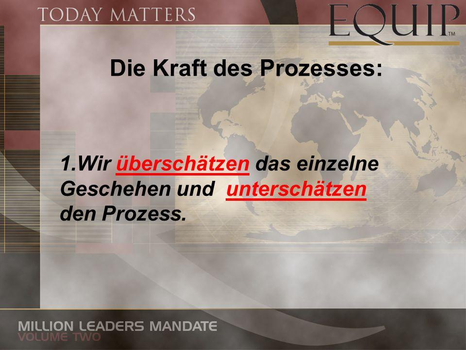 Die Kraft des Prozesses: 1.Wir überschätzen das einzelne Geschehen und unterschätzen den Prozess.