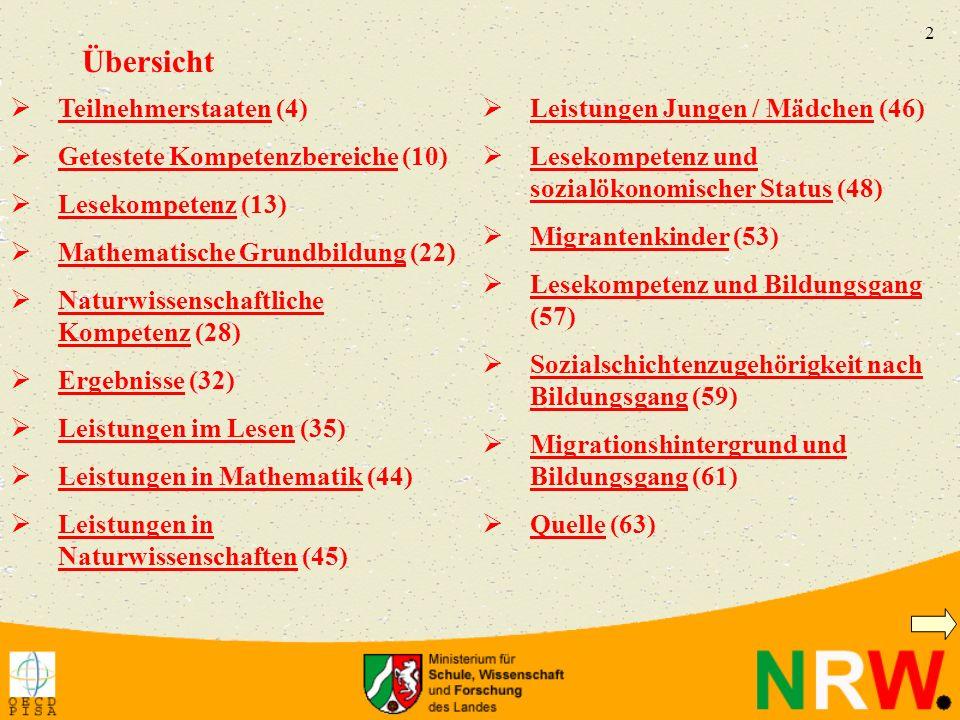53 Migrantenkinder erzielen schlechtere Testergebnisse (Grafik)