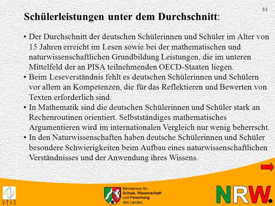 33 Der Durchschnitt der deutschen Schülerinnen und Schüler im Alter von 15 Jahren erreicht im Lesen sowie bei der mathematischen und naturwissenschaftlichen Grundbildung Leistungen, die im unteren Mittelfeld der an PISA teilnehmenden OECD-Staaten liegen.