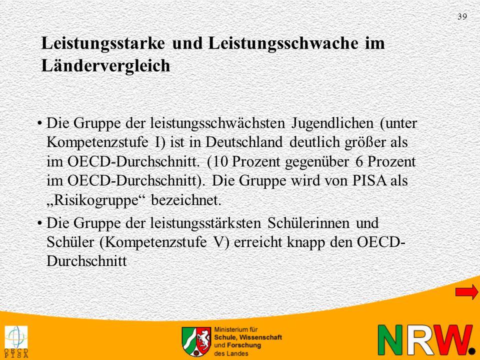 39 Die Gruppe der leistungsschwächsten Jugendlichen (unter Kompetenzstufe I) ist in Deutschland deutlich größer als im OECD-Durchschnitt. (10 Prozent