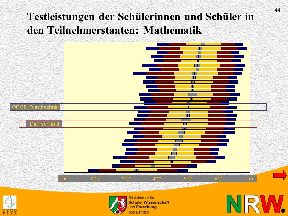 44 Testleistungen der Schülerinnen und Schüler in den Teilnehmerstaaten: Mathematik