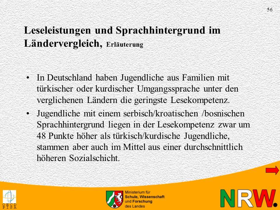 56 In Deutschland haben Jugendliche aus Familien mit türkischer oder kurdischer Umgangssprache unter den verglichenen Ländern die geringste Lesekompetenz.
