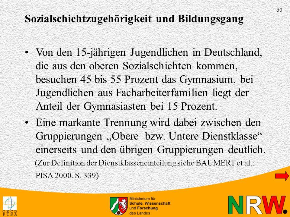 60 Von den 15-jährigen Jugendlichen in Deutschland, die aus den oberen Sozialschichten kommen, besuchen 45 bis 55 Prozent das Gymnasium, bei Jugendlic