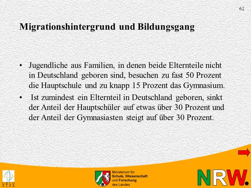 62 Jugendliche aus Familien, in denen beide Elternteile nicht in Deutschland geboren sind, besuchen zu fast 50 Prozent die Hauptschule und zu knapp 15
