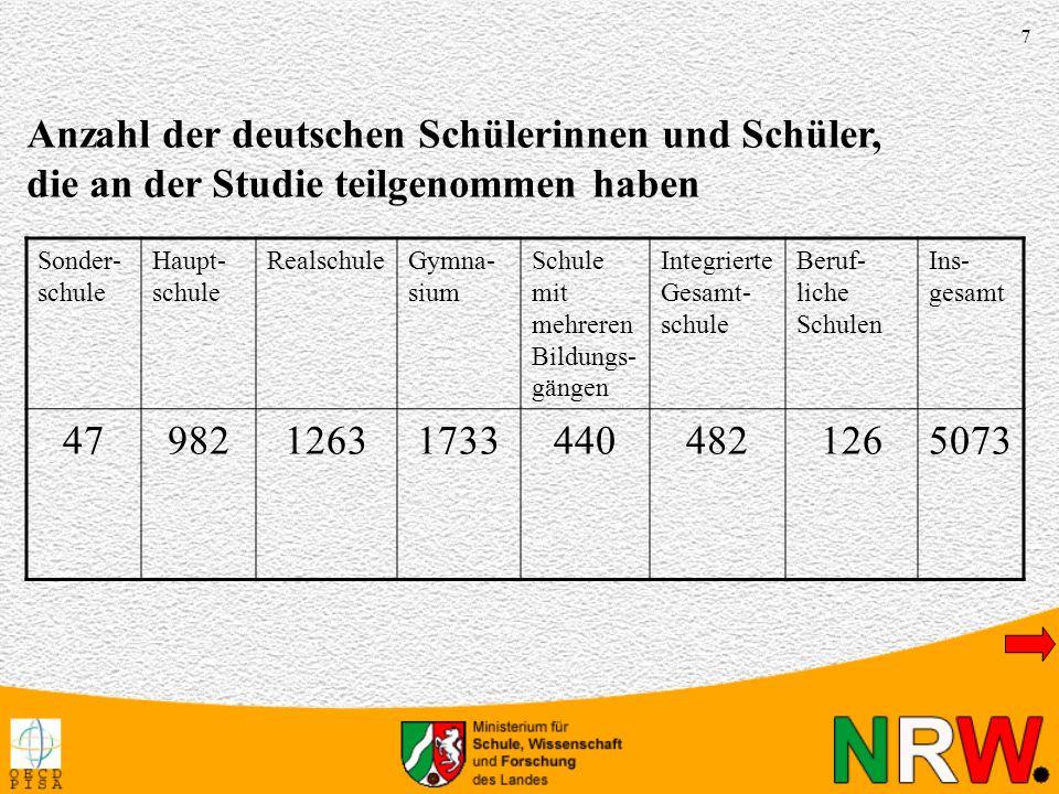 58 Lesekompetenz nach Bildungsgang Die mittleren Leistungen der Schülerinnen und Schüler aus den Bildungsgängen unterscheiden sich erheblich.