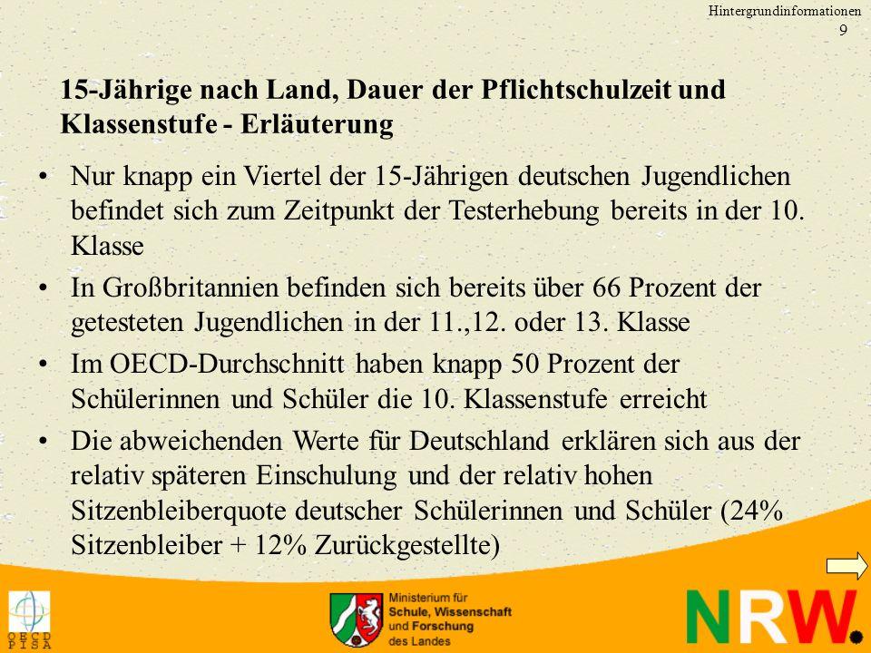 60 Von den 15-jährigen Jugendlichen in Deutschland, die aus den oberen Sozialschichten kommen, besuchen 45 bis 55 Prozent das Gymnasium, bei Jugendlichen aus Facharbeiterfamilien liegt der Anteil der Gymnasiasten bei 15 Prozent.