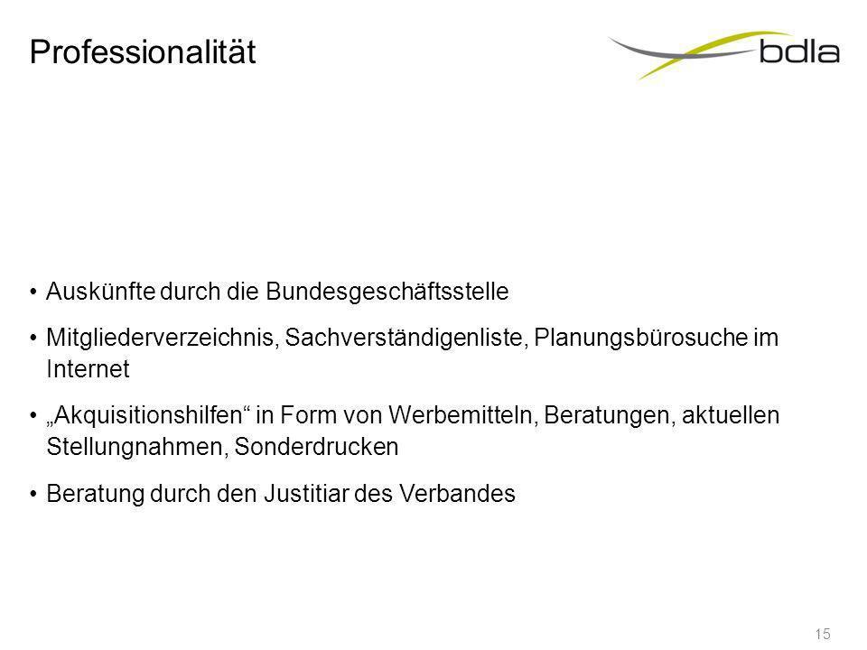Professionalität bdla-Logo als (wieder)erkennbares Qualitätssiegel fachlicher Austausch in bdla-Foren Fortbildungsveranstaltungen Beratung der Mitglie