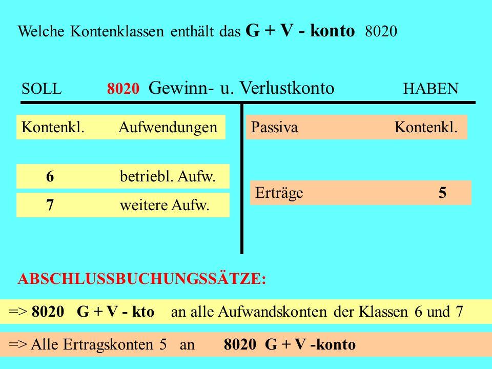 SOLL 8020 Gewinn- u. Verlustkonto HABEN Welche Kontenklassen enthält das G + V - konto 8020 Kontenkl. Aufwendungen 6 betriebl. Aufw. 7 weitere Aufw. A