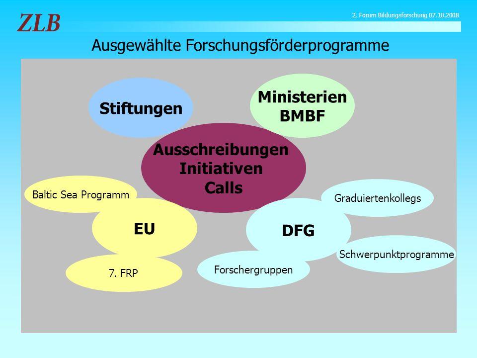 Ausgewählte Forschungsförderprogramme Ausschreibungen Initiativen Calls Ministerien BMBF Stiftungen EU 7. FRP Baltic Sea Programm Forschergruppen Schw