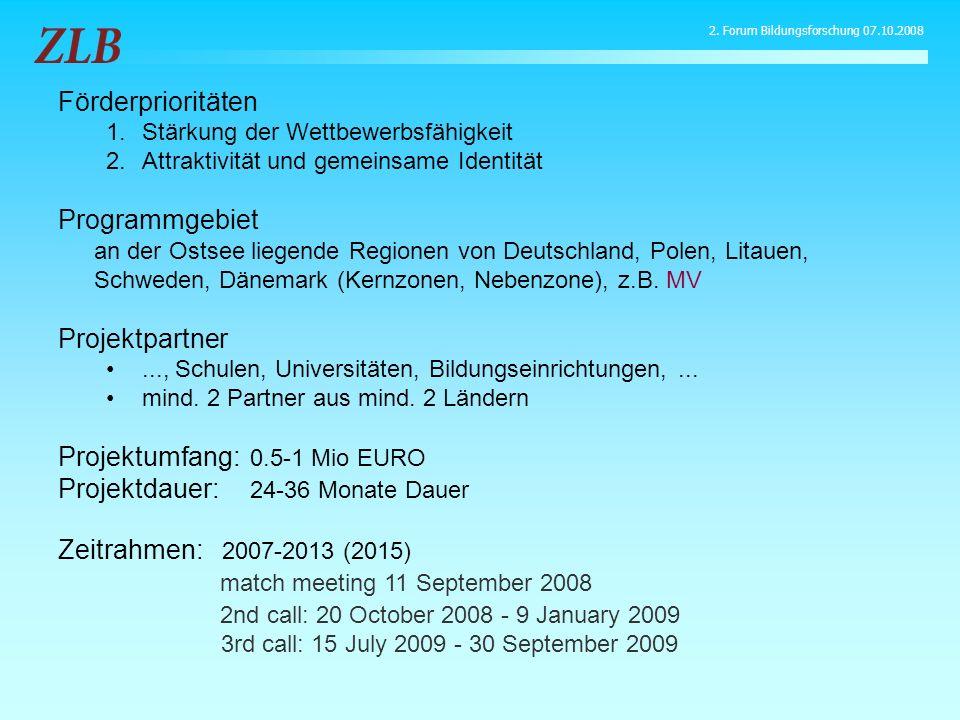 Förderprioritäten 1.Stärkung der Wettbewerbsfähigkeit 2.Attraktivität und gemeinsame Identität Programmgebiet an der Ostsee liegende Regionen von Deutschland, Polen, Litauen, Schweden, Dänemark (Kernzonen, Nebenzone), z.B.