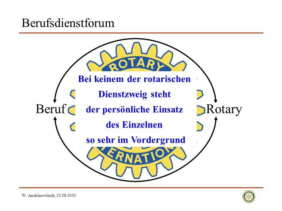 W. Anskinewitsch, 20.09.2003 Berufsdienstforum RotaryBeruf Bei keinem der rotarischen Dienstzweig steht der persönliche Einsatz des Einzelnen so sehr