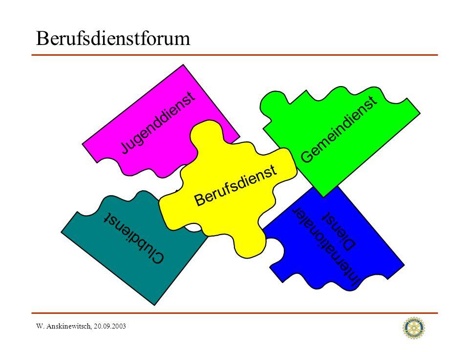 W. Anskinewitsch, 20.09.2003 Berufsdienstforum Clubdienst Jugenddienst Internationaler Dienst Gemeindienst Berufsdienst