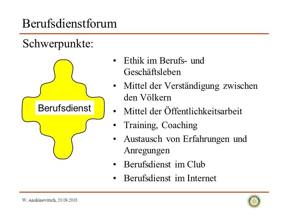 W. Anskinewitsch, 20.09.2003 Berufsdienstforum Ethik im Berufs- und Geschäftsleben Mittel der Verständigung zwischen den Völkern Mittel der Öffentlich