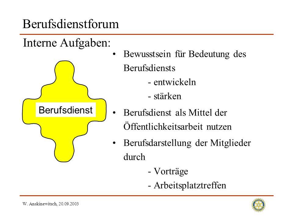 W. Anskinewitsch, 20.09.2003 Berufsdienstforum Berufsdienst Bewusstsein für Bedeutung des Berufsdiensts - entwickeln - stärken Berufsdienst als Mittel