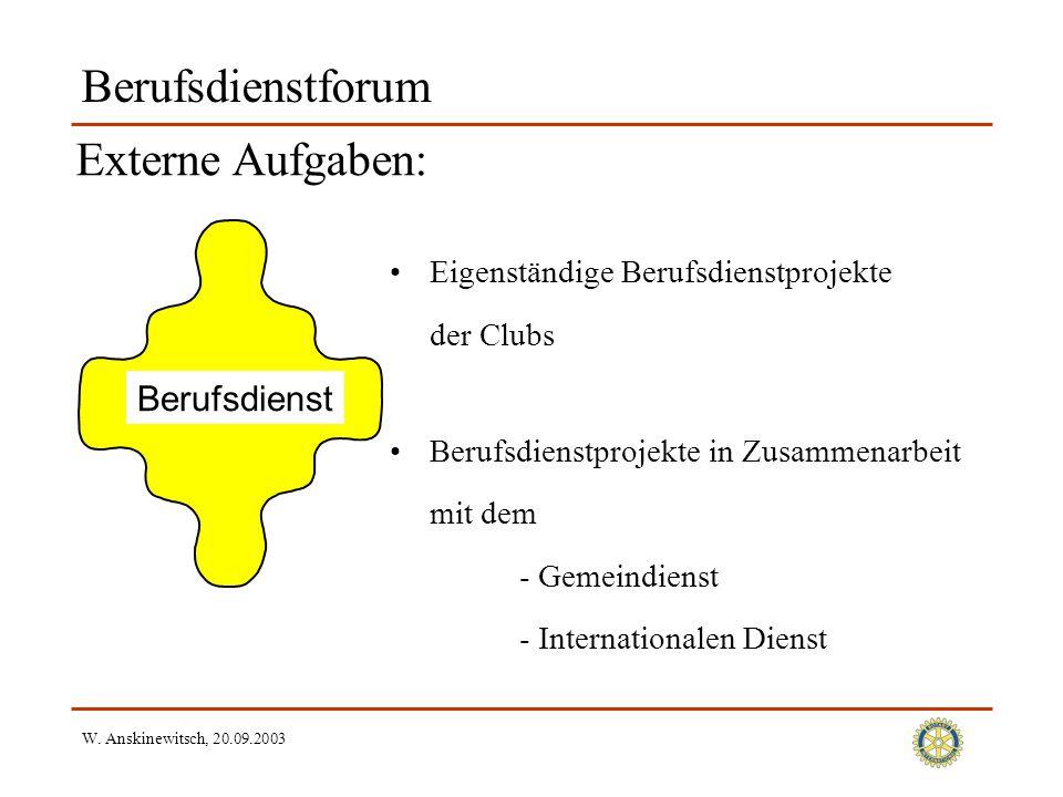 W. Anskinewitsch, 20.09.2003 Berufsdienstforum Eigenständige Berufsdienstprojekte der Clubs Berufsdienstprojekte in Zusammenarbeit mit dem - Gemeindie