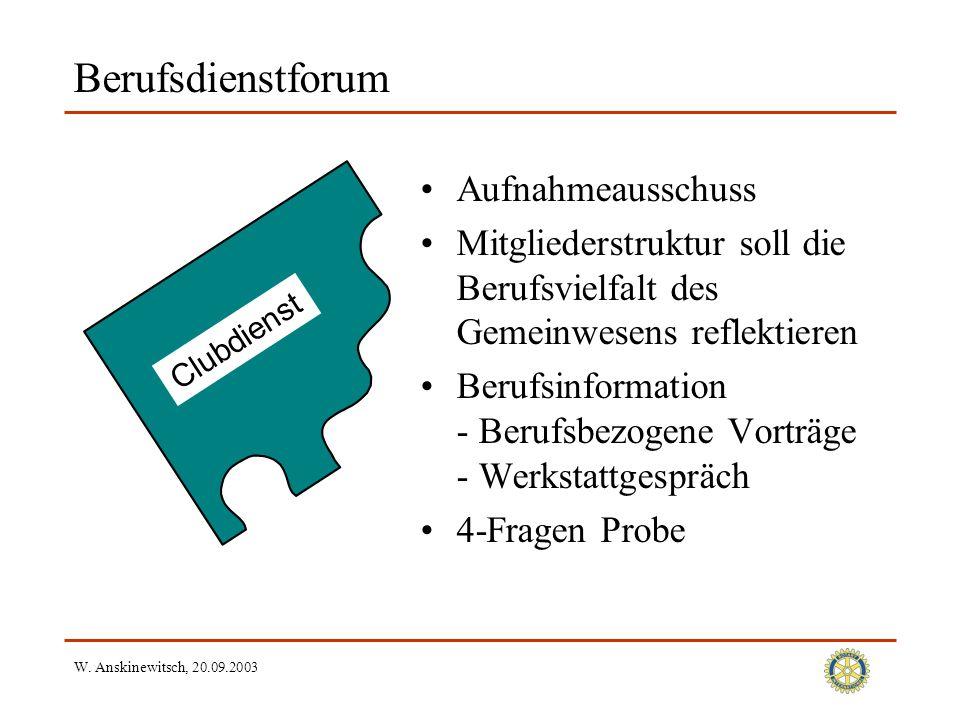 W. Anskinewitsch, 20.09.2003 Berufsdienstforum Aufnahmeausschuss Mitgliederstruktur soll die Berufsvielfalt des Gemeinwesens reflektieren Berufsinform
