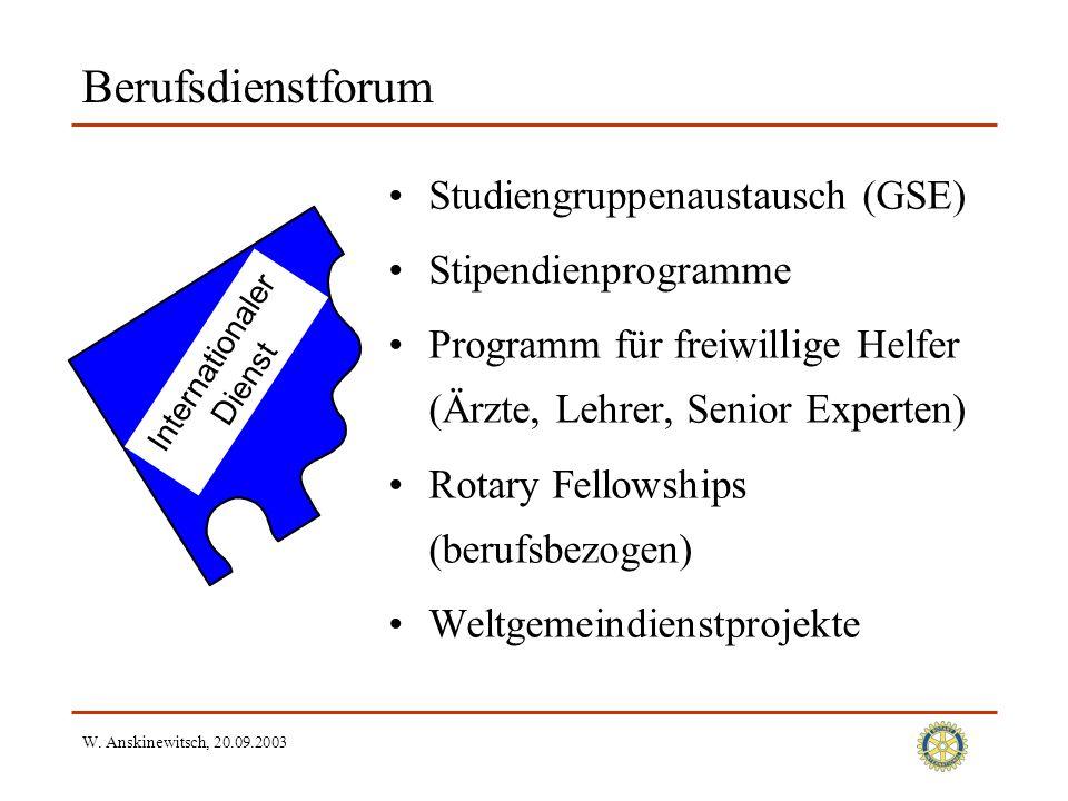 W. Anskinewitsch, 20.09.2003 Berufsdienstforum Studiengruppenaustausch (GSE) Stipendienprogramme Programm für freiwillige Helfer (Ärzte, Lehrer, Senio