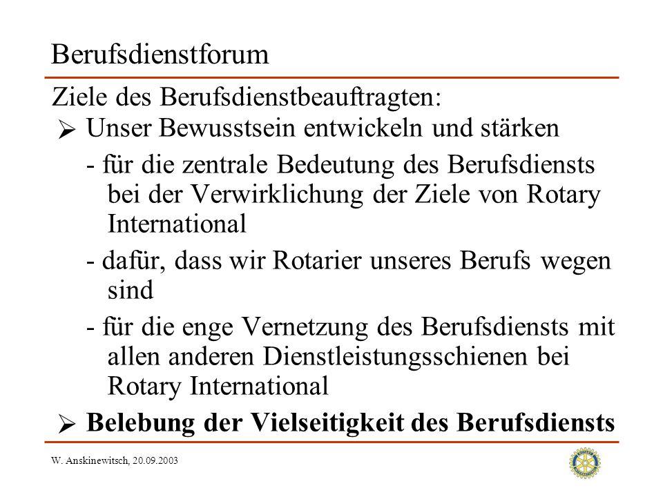 W. Anskinewitsch, 20.09.2003 Berufsdienstforum Unser Bewusstsein entwickeln und stärken - für die zentrale Bedeutung des Berufsdiensts bei der Verwirk