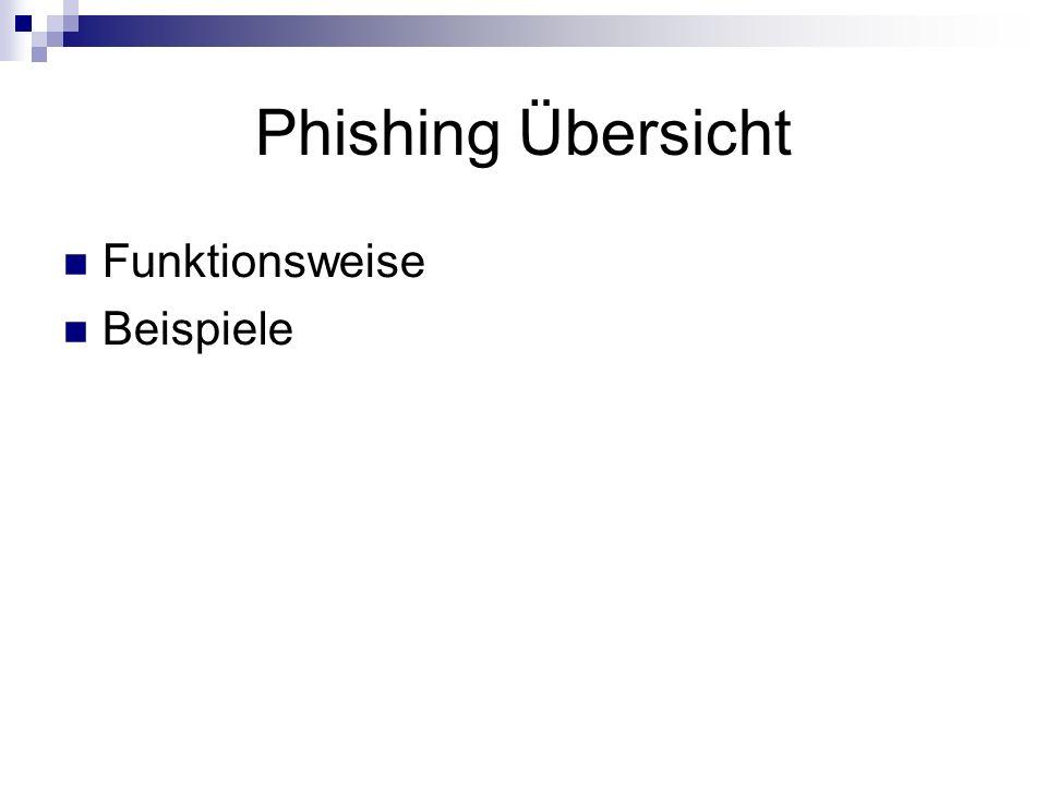 Phishing Übersicht Funktionsweise Beispiele