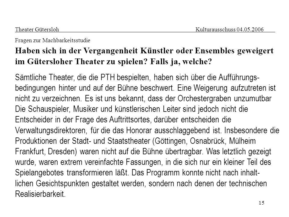 15 Theater Gütersloh Kulturausschuss 04.05.2006 Fragen zur Machbarkeitsstudie Haben sich in der Vergangenheit Künstler oder Ensembles geweigert im Güt