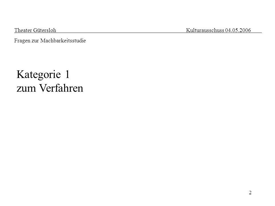 2 Theater Gütersloh Kulturausschuss 04.05.2006 Fragen zur Machbarkeitsstudie Kategorie 1 zum Verfahren