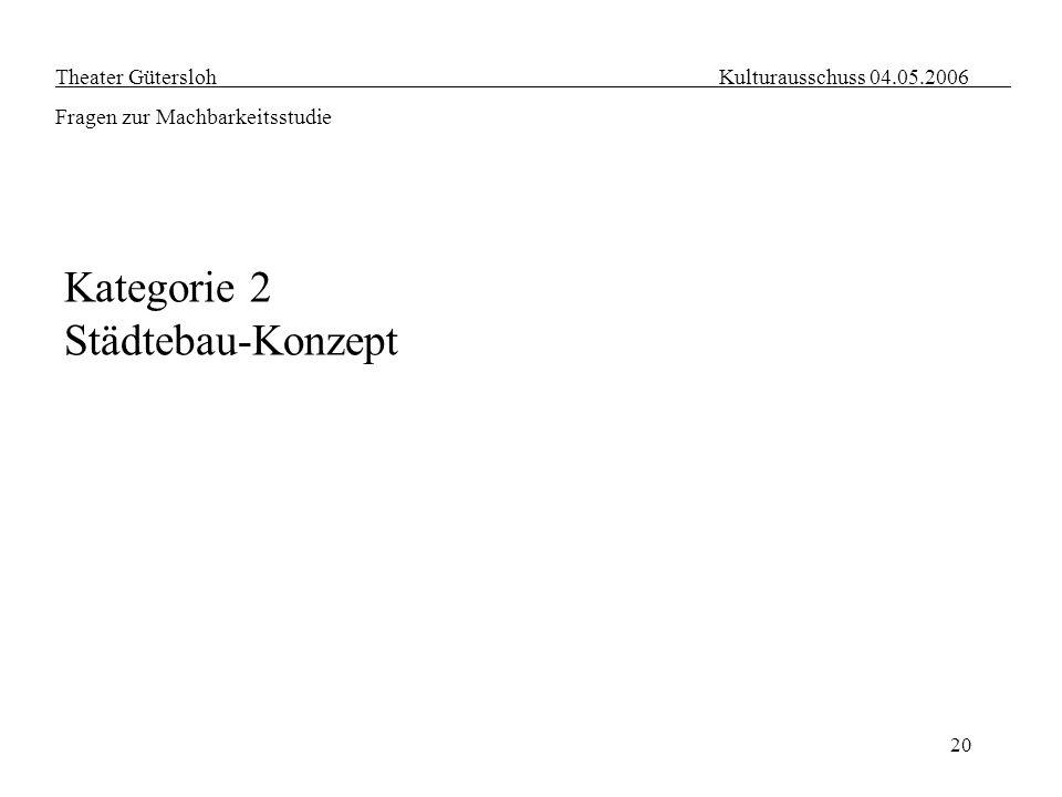 20 Theater Gütersloh Kulturausschuss 04.05.2006 Fragen zur Machbarkeitsstudie Kategorie 2 Städtebau-Konzept