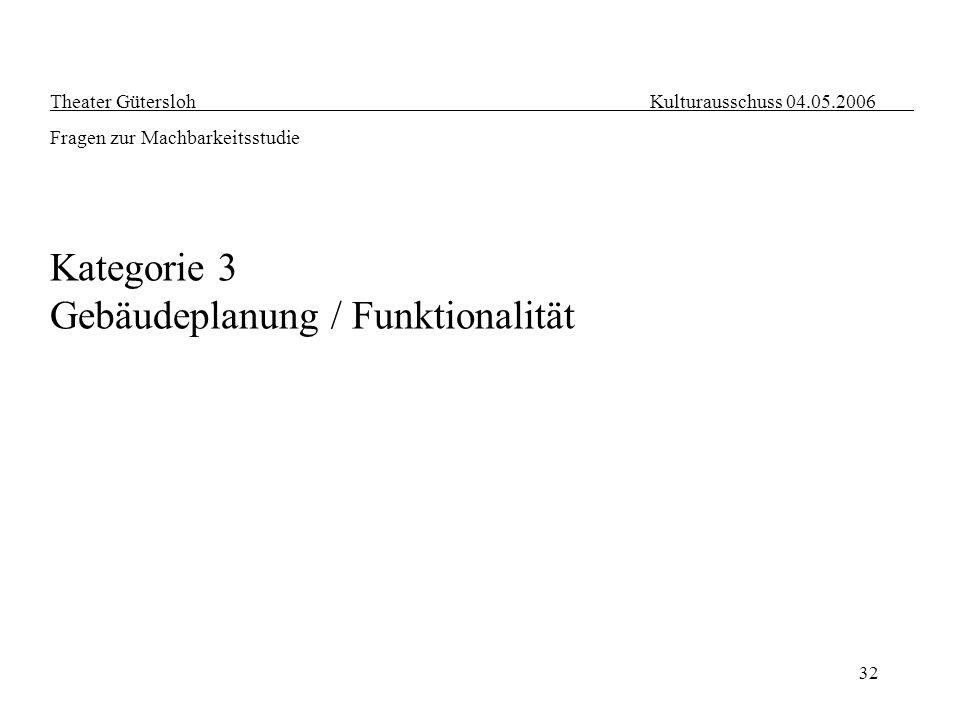 32 Kategorie 3 Gebäudeplanung / Funktionalität Theater Gütersloh Kulturausschuss 04.05.2006 Fragen zur Machbarkeitsstudie