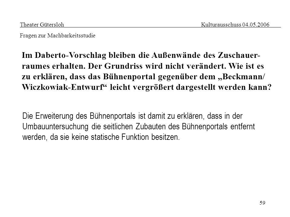 59 Theater Gütersloh Kulturausschuss 04.05.2006 Fragen zur Machbarkeitsstudie Im Daberto-Vorschlag bleiben die Außenwände des Zuschauer- raumes erhalt